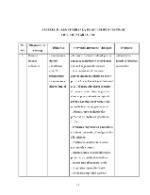 xfs 150x250 s100 page0058 0 Ingrijirea pacientului cu pancreatita acuta