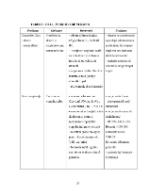 xfs 150x250 s100 OTITA 35 0 Ingrijirea pacientului cu otita