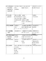 xfs 150x250 s100 FRACTURA DE UMAR 21 0 Ingrijirea pacientului cu fractura de umar