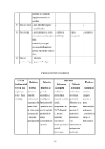 xfs 150x250 s100 page0043 0 Ingrijirea pacientei cu metroragie