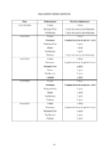 xfs 150x250 s100 page0069 0 Ingrijirea pacientului cu adenom de prostata