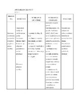 xfs 150x250 s100 page0032 0 Ingrijirea pacientului cu litiaza renala