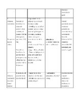 xfs 150x250 s100 page0035 0 Ingrijirea pacientului cu litiaza renala