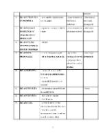 xfs 150x250 s100 page0051 0 Ingrijirea pacientului cu obezitate