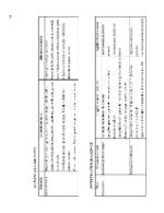 xfs 150x250 s100 page0010 2 Ingrijirea pacientului cu boala Addison