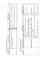 xfs 150x250 s100 page0021 0 Ingrijirea pacientului cu boala Addison