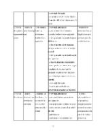 xfs 150x250 s100 page0037 0 Ingrijirea pacientului cu varicocel