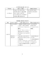 xfs 150x250 s100 page0041 0 Ingrijirea pacientului cu varicocel