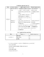 xfs 150x250 s100 page0050 0 Ingrijirea pacientului cu varicocel