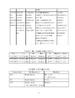 xfs 150x250 s100 page0057 0 Ingrijirea pacientului cu varicocel