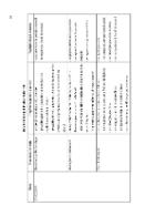 xfs 150x250 s100 page0026 0 Ingrijirea pacientului cu dementa senila