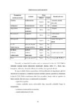 xfs 150x250 s100 page0035 0 Ingrijirea pacientului cu hemoptizie