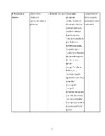 xfs 150x250 s100 page0052 0 Ingrijirea pacientului cu pneumonie pneumococica