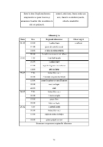 xfs 150x250 s100 page0076 0 Ingrijirea pacientului cu ulcer gastroduodenal