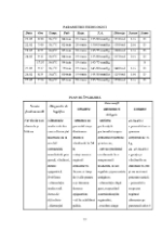 xfs 150x250 s100 page0077 0 Ingrijirea pacientului cu ulcer gastroduodenal