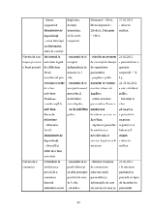 xfs 150x250 s100 page0083 0 Ingrijirea pacientului cu ulcer gastroduodenal