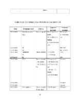 xfs 150x250 s90 ABDOMENUL ACUT CHIRURGICAL 51 0 Ingrijirea pacientului cu abdomen chirurgical acut netraumatic