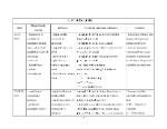 xfs 150x250 s100 page0049 0 Ingrijirea pacientului cu traumatisme de antebrat