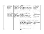 xfs 150x250 s100 page0051 0 Ingrijirea pacientului cu traumatisme de antebrat