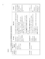 xfs 150x250 s100 page0007 4 Ingrijirea pacientei cu mola hidatiforma