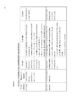xfs 150x250 s100 page0017 0 Ingrijirea pacientei cu mola hidatiforma