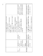 xfs 150x250 s100 page0033 0 Ingrijirea pacientei cu mola hidatiforma