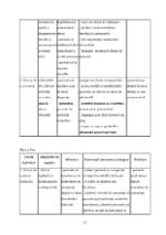 xfs 150x250 s100 page0050 0 Ingrijirea pacientului cu intoxicatie cu monoxid de carbon