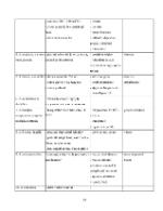 xfs 150x250 s100 page0029 0 Ingrijirea pacientului cu pielonefrita acuta
