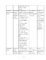 xfs 150x250 s100 page0033 0 Ingrijirea pacientului cu pielonefrita acuta
