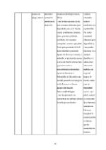 xfs 150x250 s100 page0084 0 Ingrijirea pacientului cu cancer de colon