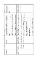 xfs 150x250 s100 page0006 4 Ingrijirea pacientului cu mixedem