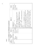 xfs 150x250 s100 page0017 0 Ingrijirea pacientului cu mixedem
