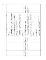 xfs 150x250 s100 page0018 0 Ingrijirea pacientului cu mixedem