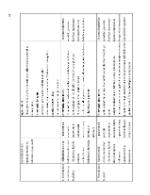 xfs 150x250 s100 page0021 0 Ingrijirea pacientului cu mixedem