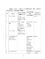 xfs 150x250 s100 TRAUMATISMELE DORSOLOMBARE 27 0 Ingrijirea pacientului cu traumatisme dorsolombare