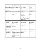 xfs 150x250 s100 page0040 0 Ingrijirea pacientului cu discopatie lombara