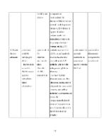 xfs 150x250 s100 page0048 0 Ingrijirea pacientului cu discopatie lombara