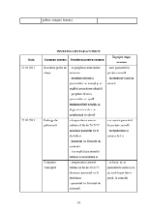 xfs 150x250 s100 page0054 0 Ingrijirea pacientului cu boala Parkinson