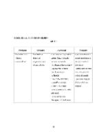 xfs 150x250 s100  NGRIJIREA PACIENTULUI CU BOAL INFLAMATORIE PELVIN 41 0 Ingrijirea pacientului cu boala inflamatorie pelvina