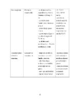 xfs 150x250 s100  NGRIJIREA PACIENTULUI CU BOAL INFLAMATORIE PELVIN 42 0 Ingrijirea pacientului cu boala inflamatorie pelvina