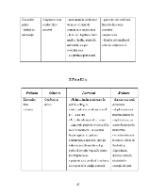 xfs 150x250 s100  NGRIJIREA PACIENTULUI CU BOAL INFLAMATORIE PELVIN 45 0 Ingrijirea pacientului cu boala inflamatorie pelvina