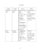 xfs 150x250 s100  NGRIJIREA PACIENTULUI CU BOAL INFLAMATORIE PELVIN 47 0 Ingrijirea pacientului cu boala inflamatorie pelvina