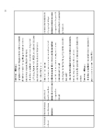 xfs 150x250 s100 page0006 4 Ingrijirea pacientului cu sindrom mediastinal