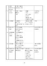 xfs 150x250 s100 page0053 0 Ingrijirea pacientului cu hepatita virala