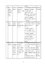 xfs 150x250 s100 page0056 0 Ingrijirea pacientului cu hepatita virala