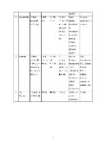 xfs 150x250 s100 page0075 0 Ingrijirea pacientului cu hepatita virala