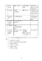 xfs 150x250 s100 page0079 0 Ingrijirea pacientului cu hepatita virala