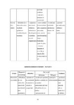 xfs 150x250 s100 page0039 0 Ingrijirea pacientului cu nevroza astenica