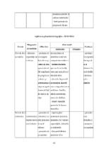 xfs 150x250 s100 page0048 0 Ingrijirea pacientului cu nevroza astenica