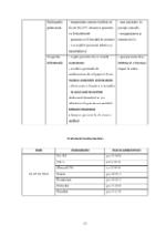 xfs 150x250 s100 page0052 0 Ingrijirea pacientului cu nevroza astenica